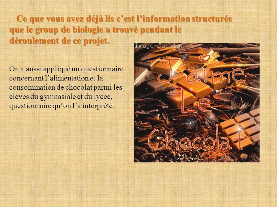 Ce que vous avez déjà lis c'est l'information structurée que le group de biologie a trouvé pendant le déroulement de ce projet.