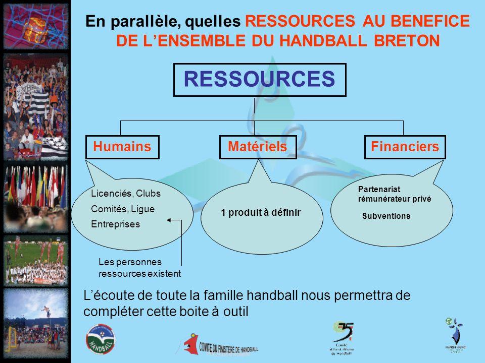 En parallèle, quelles RESSOURCES AU BENEFICE DE L'ENSEMBLE DU HANDBALL BRETON