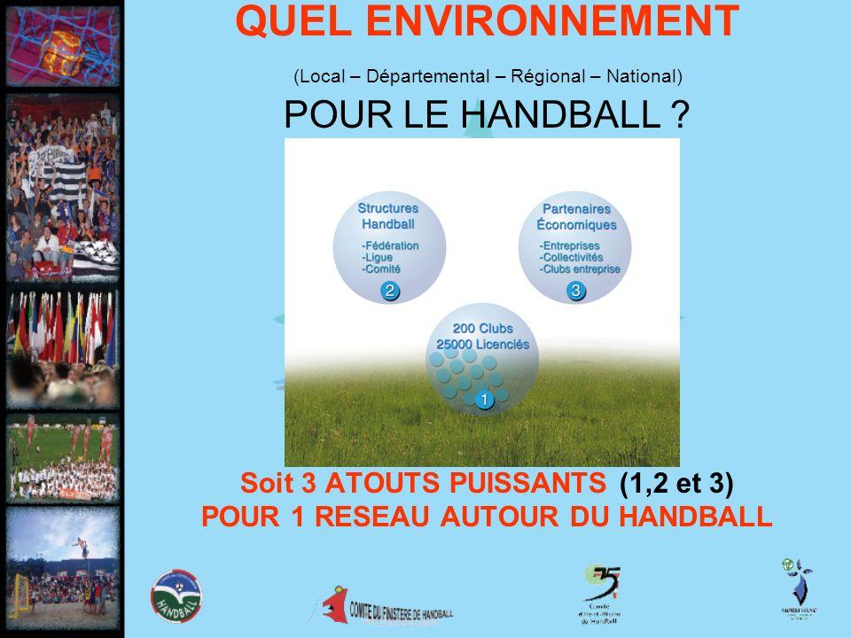 Soit 3 ATOUTS PUISSANTS (1,2 et 3) POUR 1 RESEAU AUTOUR DU HANDBALL