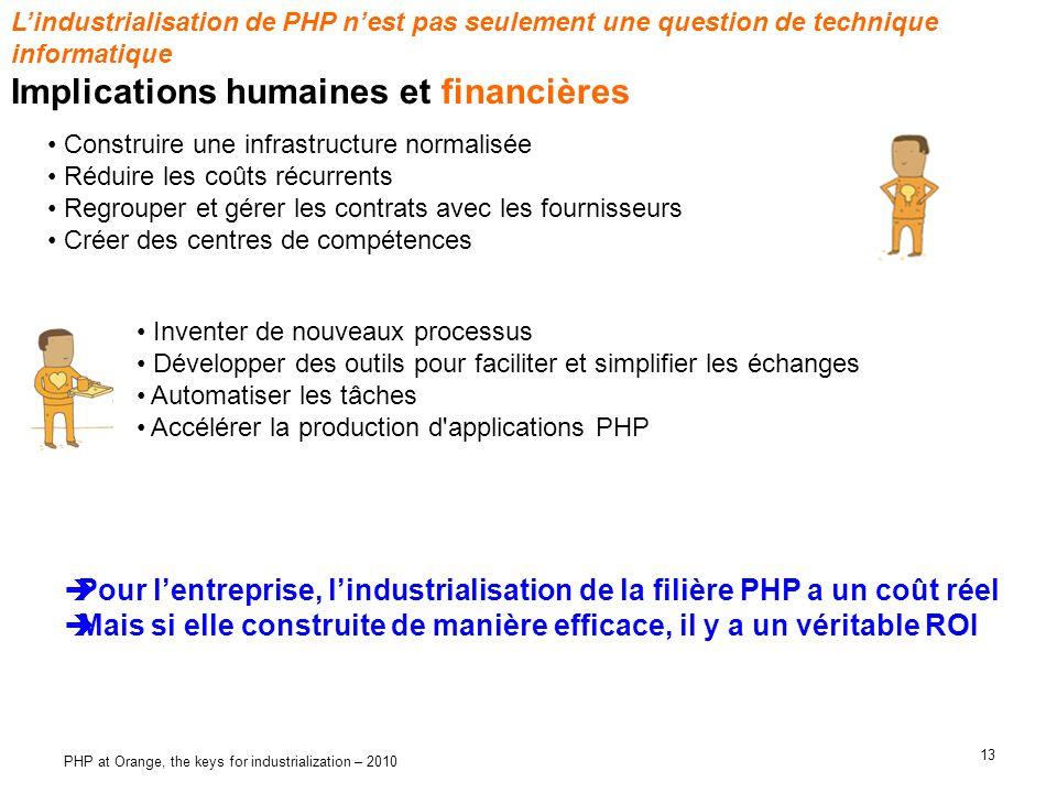 Implications humaines et financières