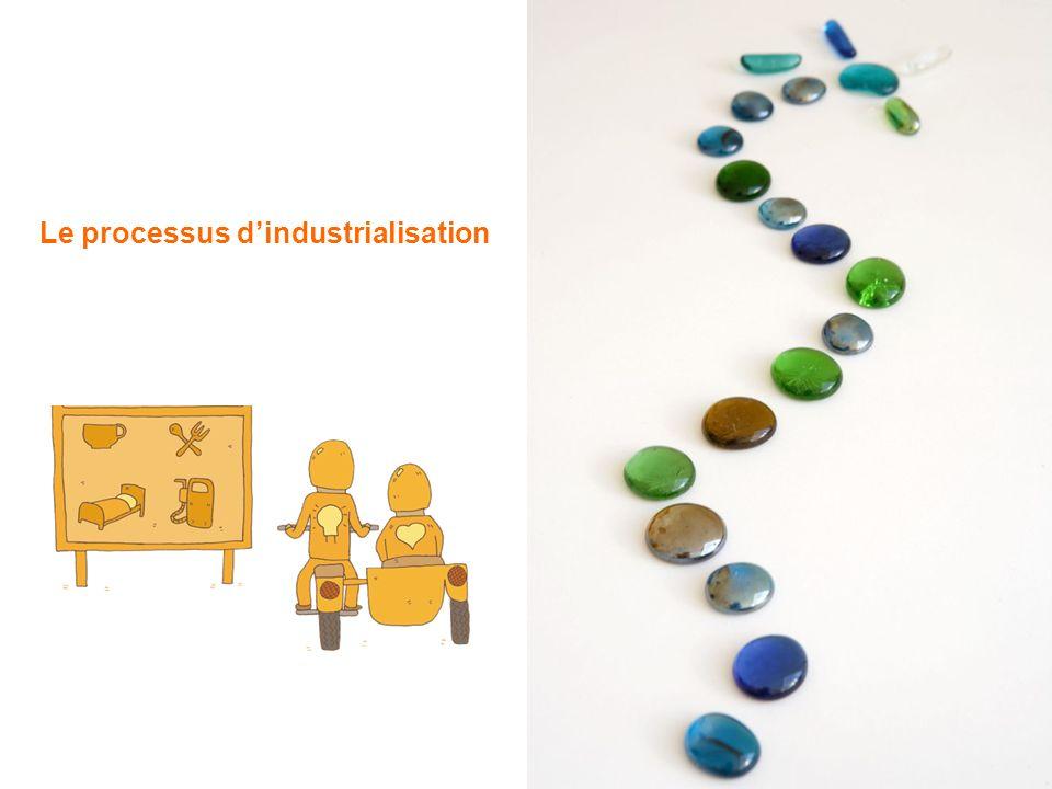Le processus d'industrialisation