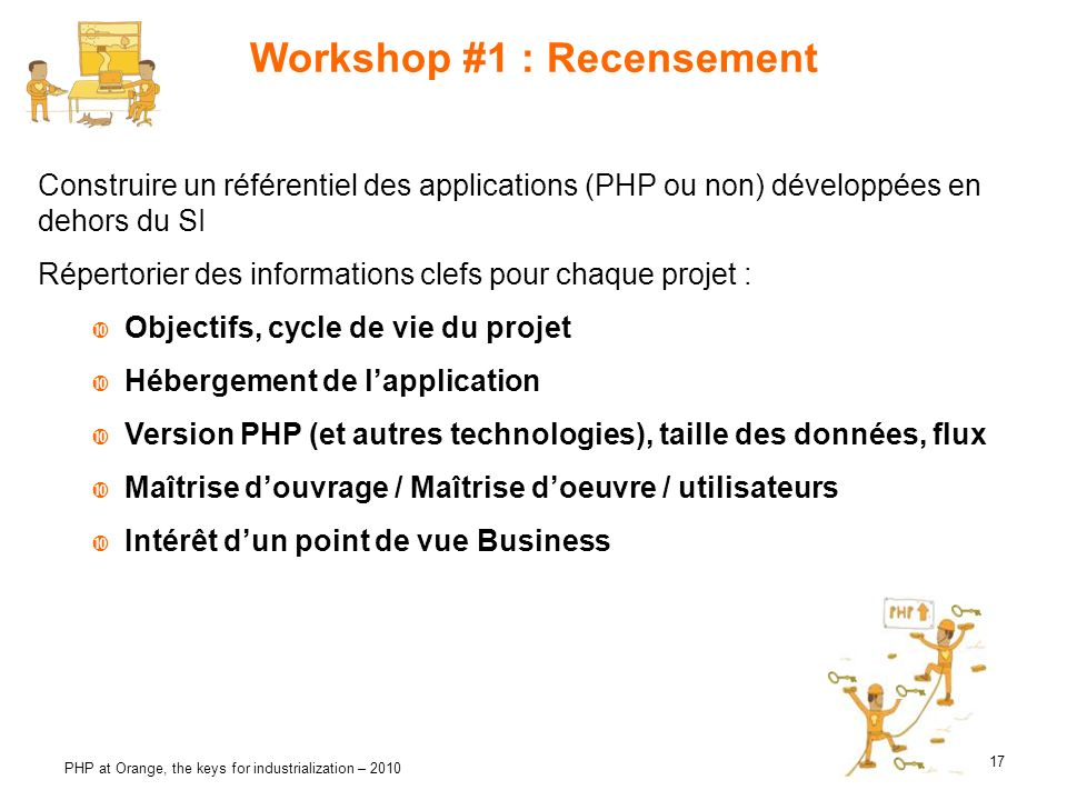 Workshop #1 : Recensement