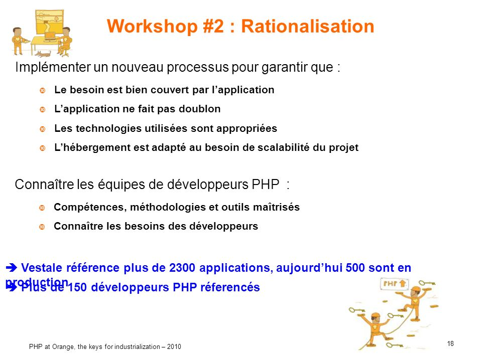 Workshop #2 : Rationalisation