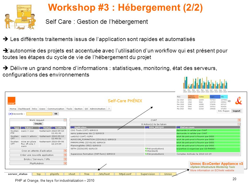 Workshop #3 : Hébergement (2/2)