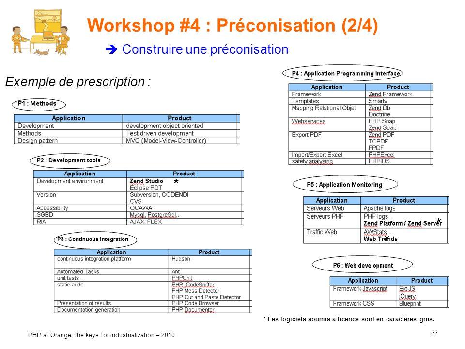 Workshop #4 : Préconisation (2/4)
