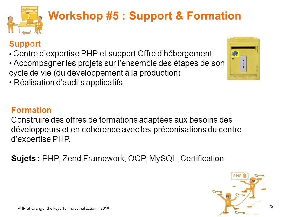 Workshop #5 : Support & Formation