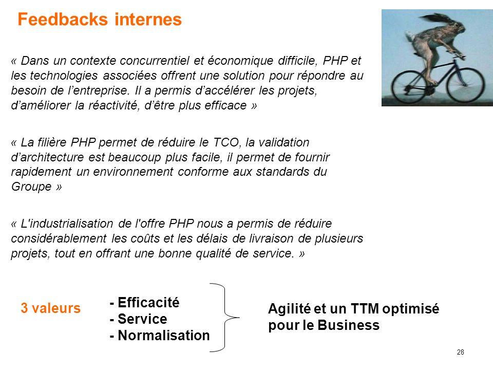 Feedbacks internes - Efficacité 3 valeurs Agilité et un TTM optimisé