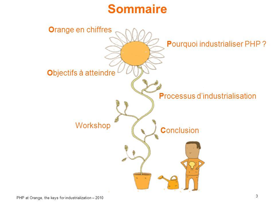 Sommaire Orange en chiffres Pourquoi industrialiser PHP
