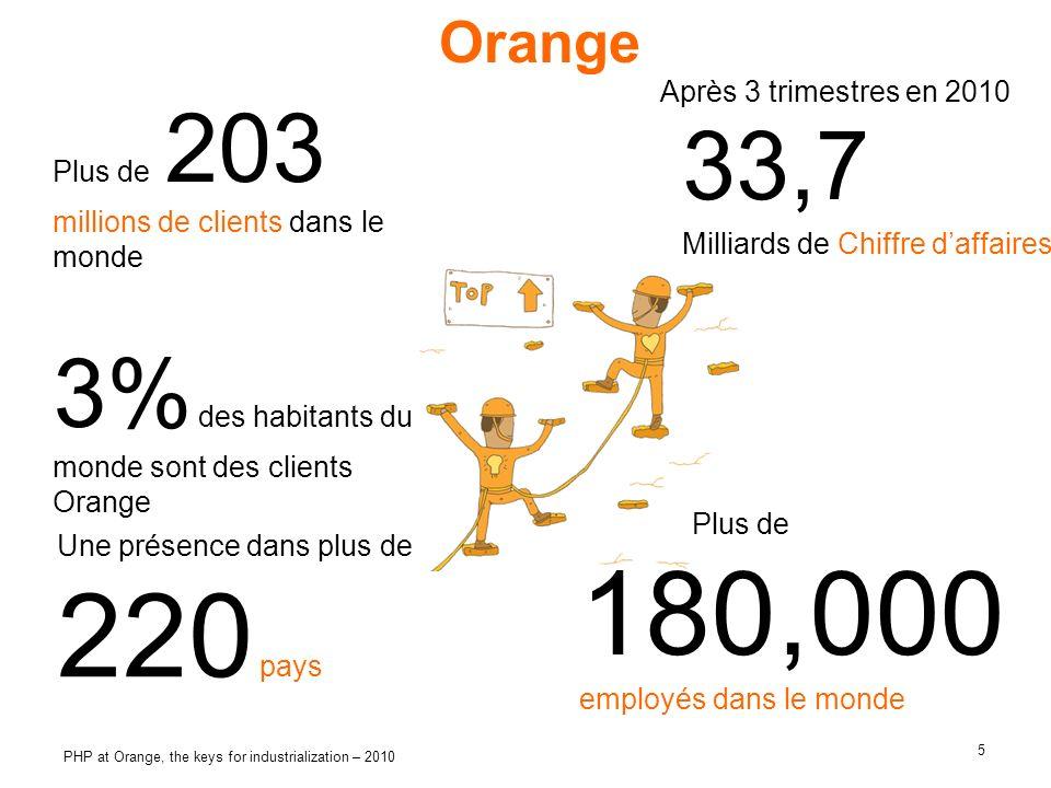 180,000 employés dans le monde 33,7 Milliards de Chiffre d'affaires
