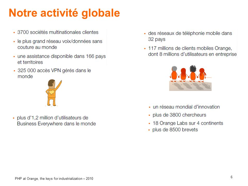 Notre activité globale