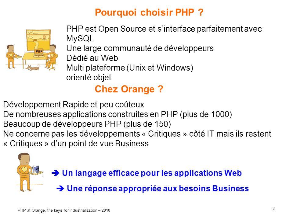 Pourquoi choisir PHP Chez Orange