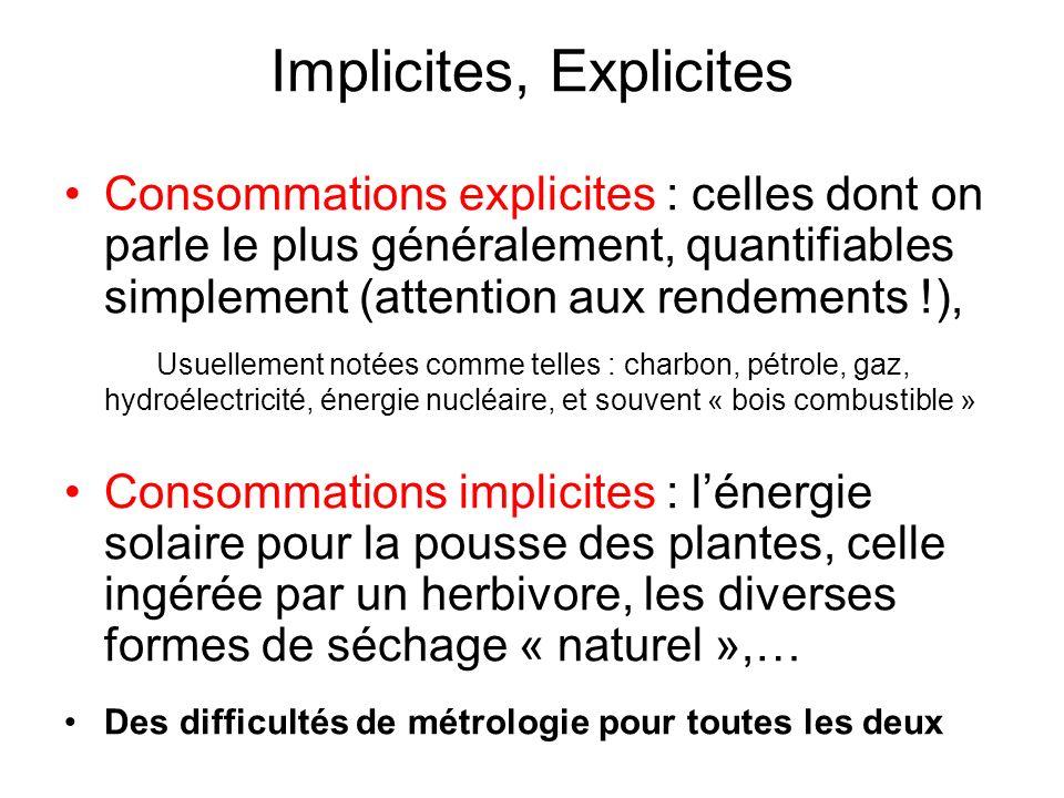 Implicites, Explicites