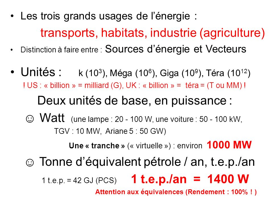 transports, habitats, industrie (agriculture)