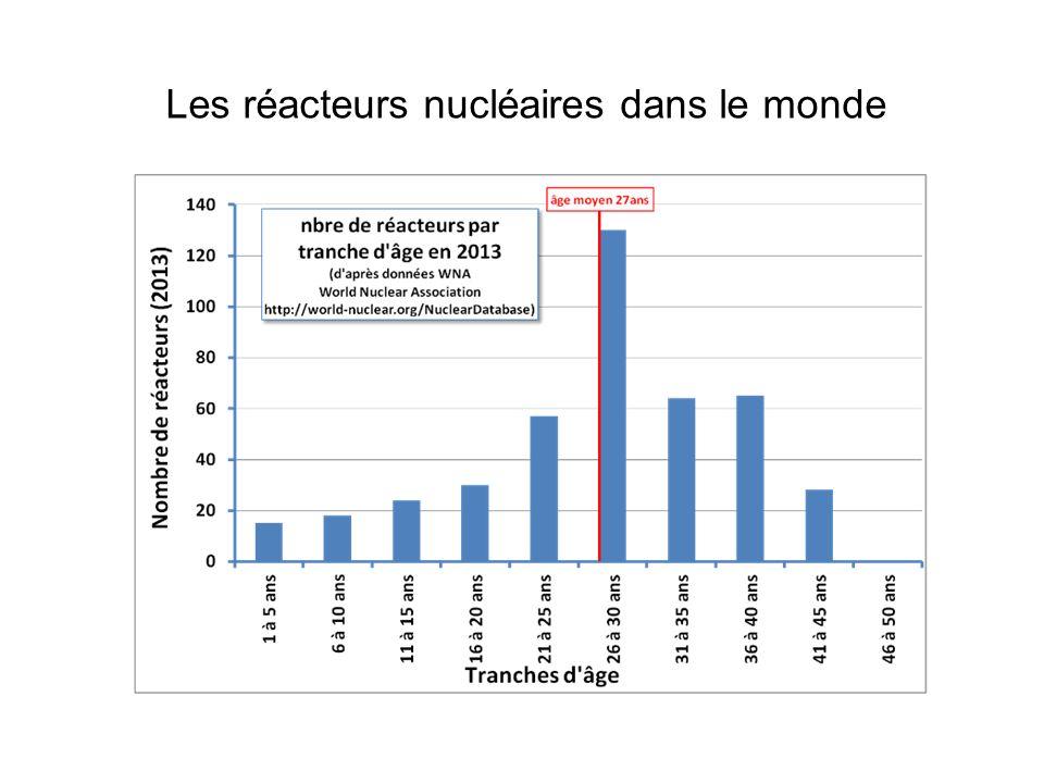 Les réacteurs nucléaires dans le monde