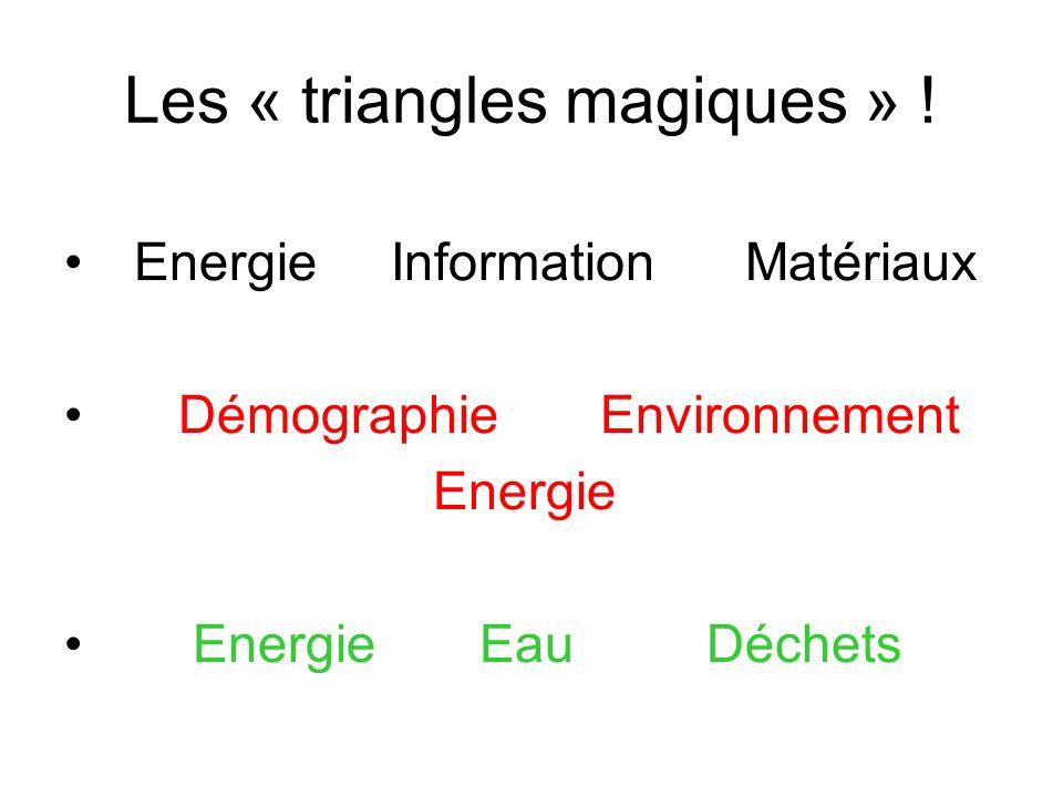 Les « triangles magiques » !