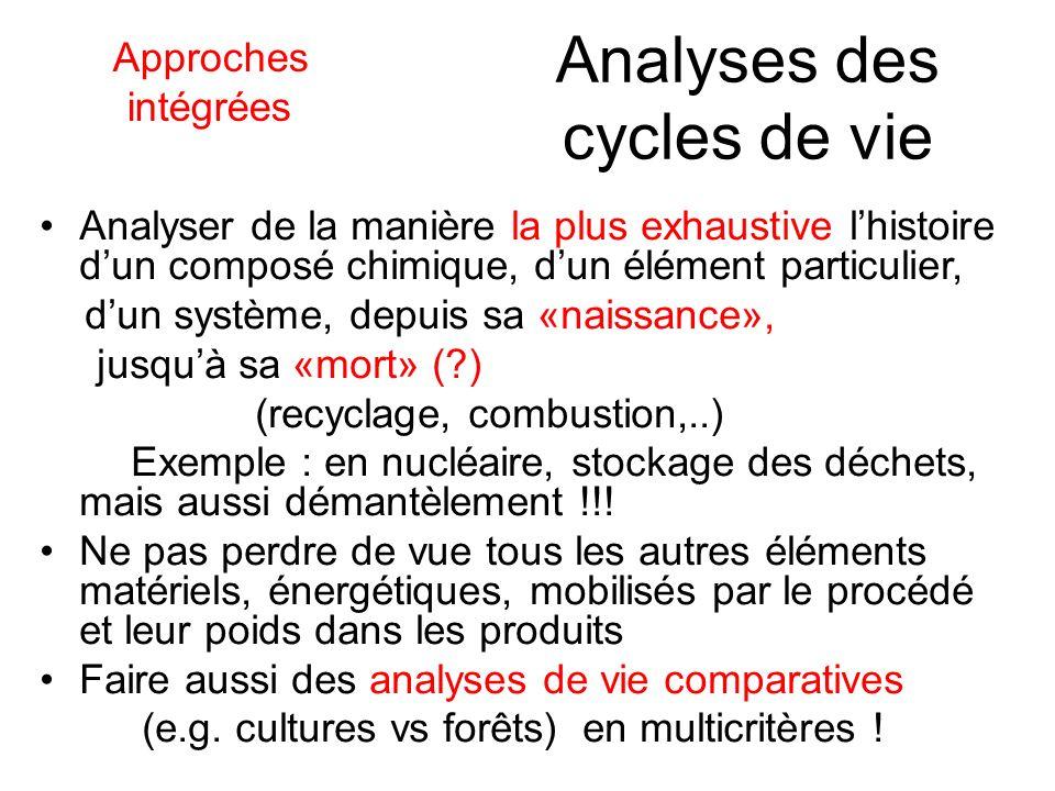 Analyses des cycles de vie