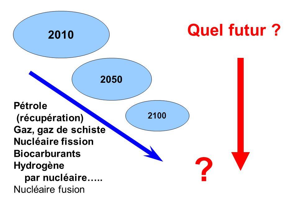 Quel futur 2010 2050 Pétrole (récupération) Gaz, gaz de schiste