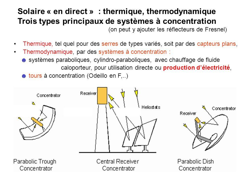 Solaire « en direct » : thermique, thermodynamique Trois types principaux de systèmes à concentration