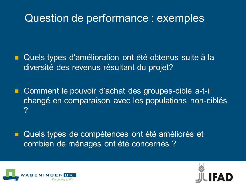 Question de performance : exemples