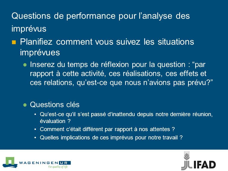 Questions de performance pour l'analyse des imprévus