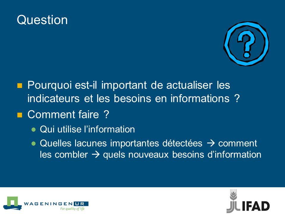 Question Pourquoi est-il important de actualiser les indicateurs et les besoins en informations Comment faire