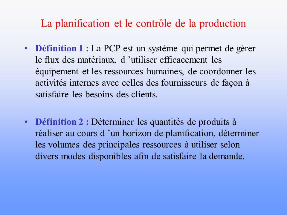 La planification et le contrôle de la production