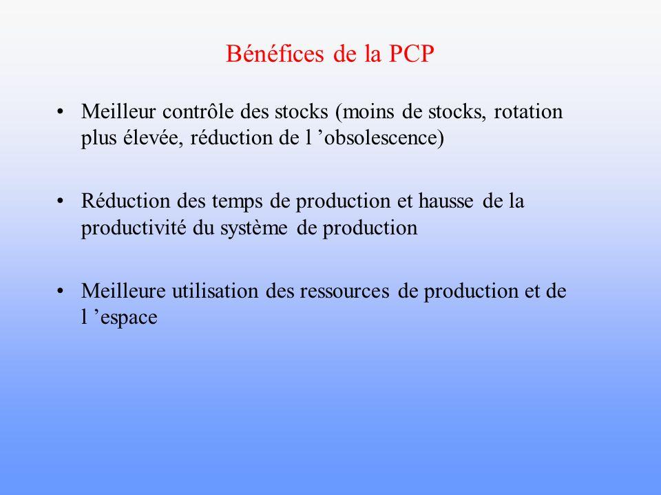 Bénéfices de la PCP Meilleur contrôle des stocks (moins de stocks, rotation plus élevée, réduction de l 'obsolescence)