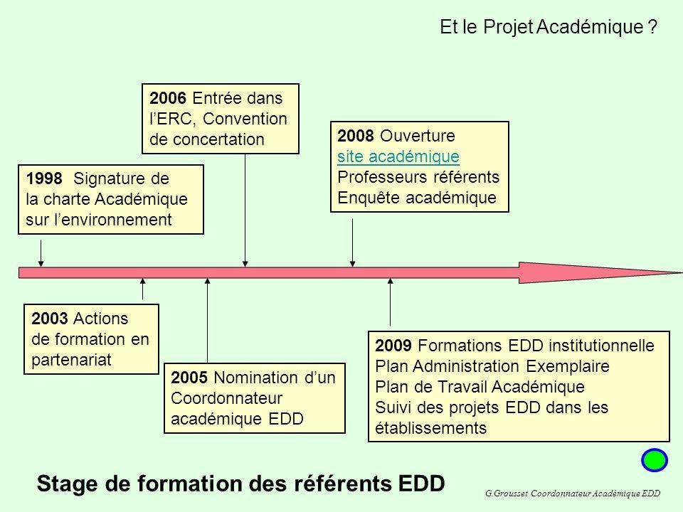 Stage de formation des référents EDD