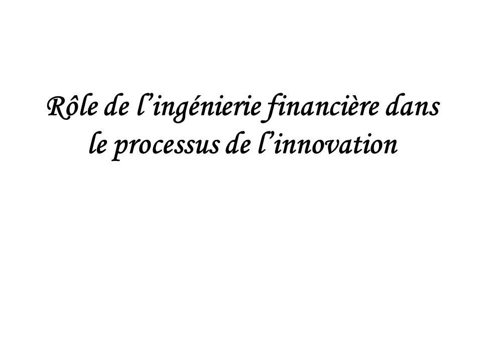 Rôle de l'ingénierie financière dans le processus de l'innovation