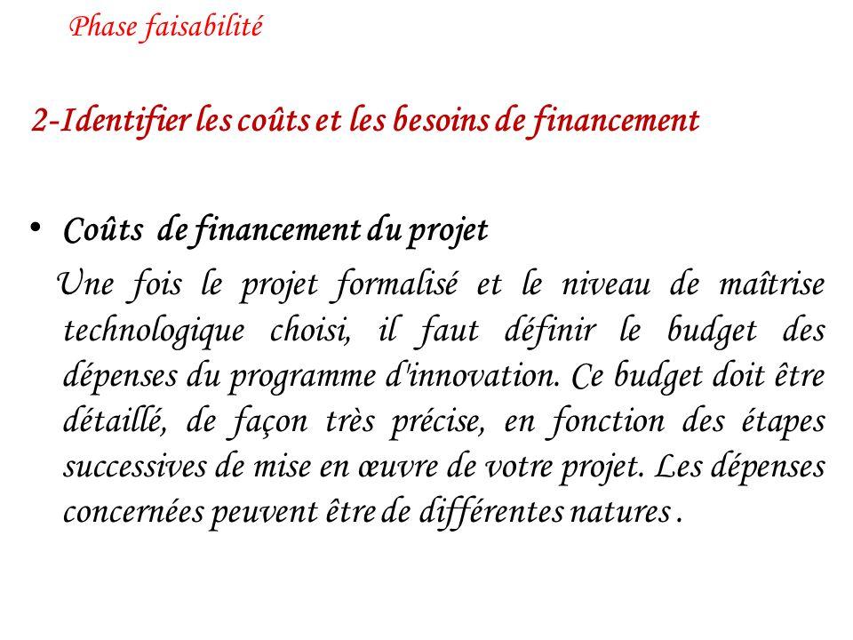 2-Identifier les coûts et les besoins de financement