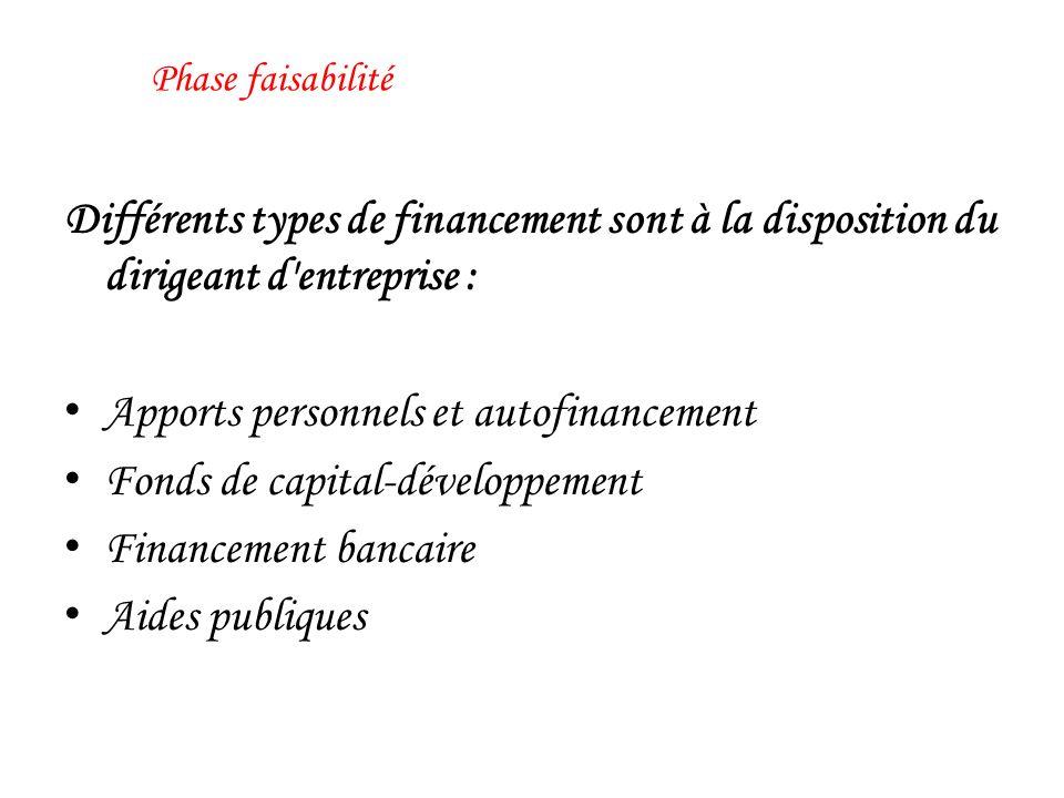 Apports personnels et autofinancement Fonds de capital-développement