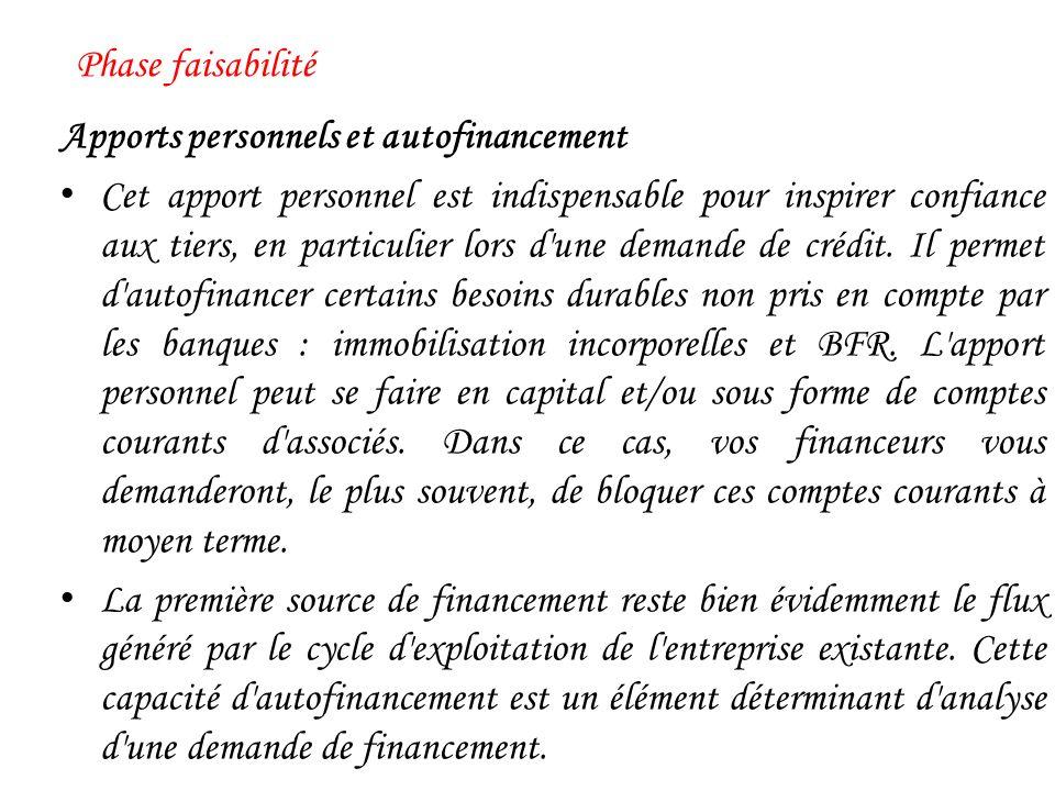 Phase faisabilité Apports personnels et autofinancement.