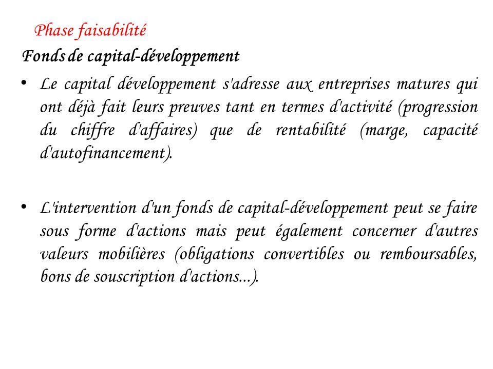 Phase faisabilité Fonds de capital-développement.