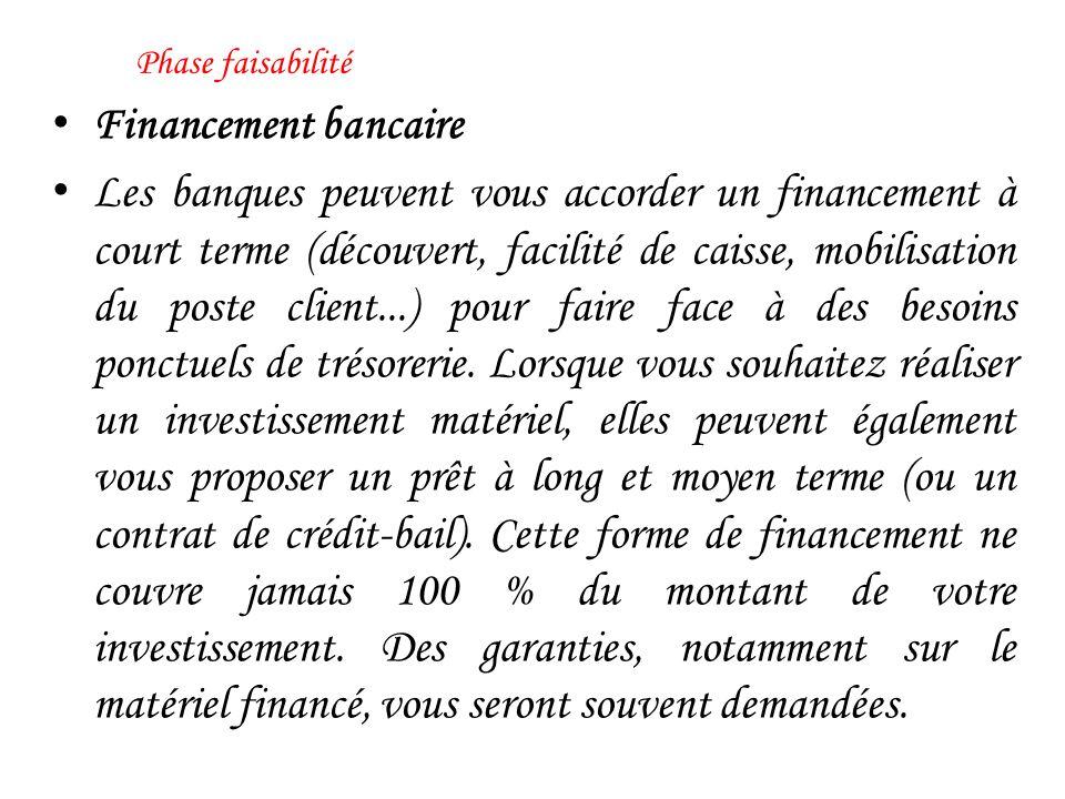 Phase faisabilité Financement bancaire.