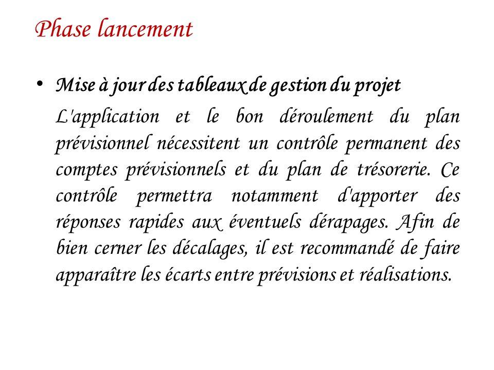 Phase lancement Mise à jour des tableaux de gestion du projet