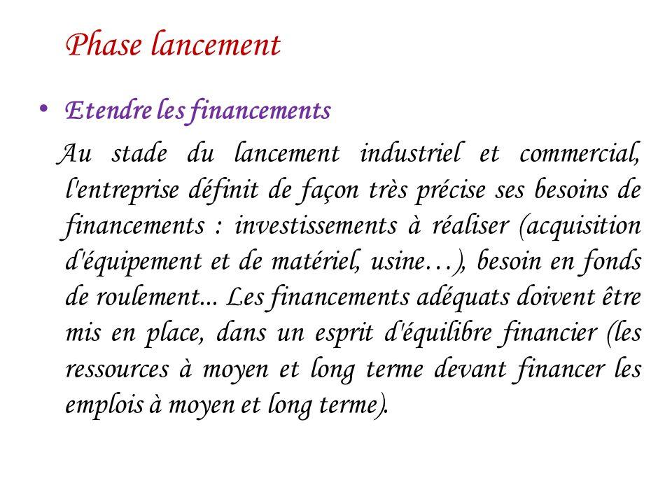 Phase lancement Etendre les financements