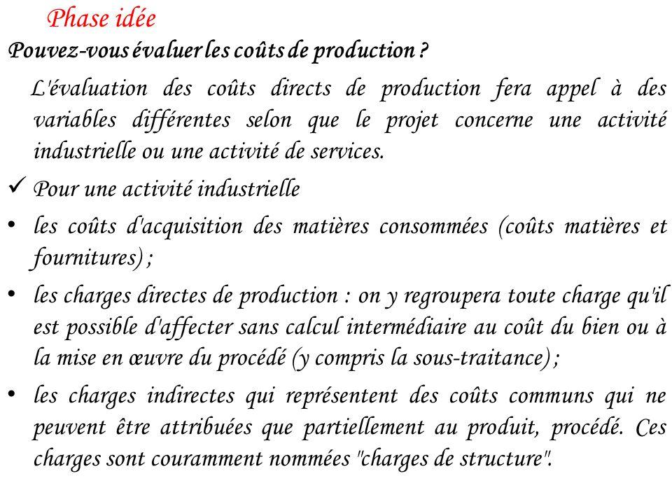 Phase idée Pouvez-vous évaluer les coûts de production