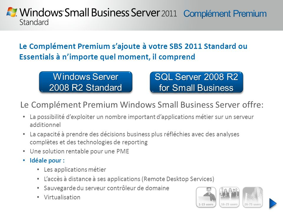 Le Complément Premium Windows Small Business Server offre: