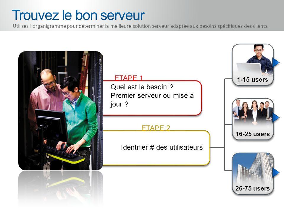 Trouvez le bon serveur ETAPE 1