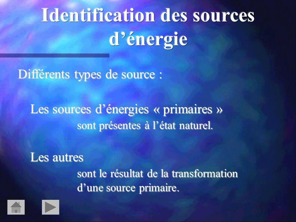 Identification des sources d'énergie