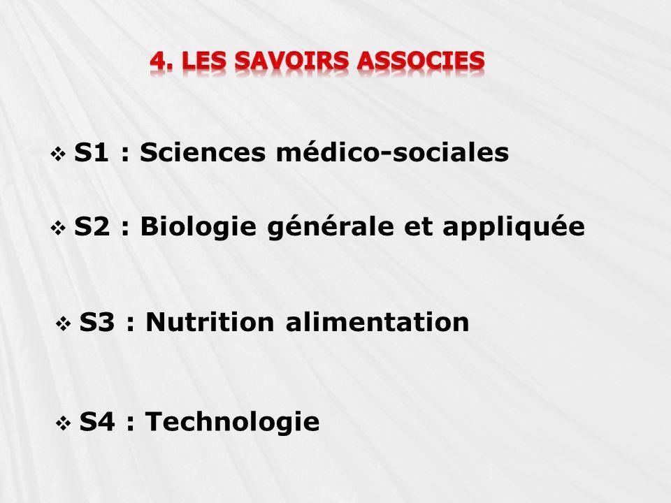 S1 : Sciences médico-sociales