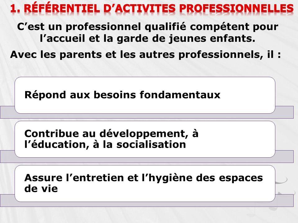 1. Référentiel D'ACTIVITES PROFESSIONNELLES