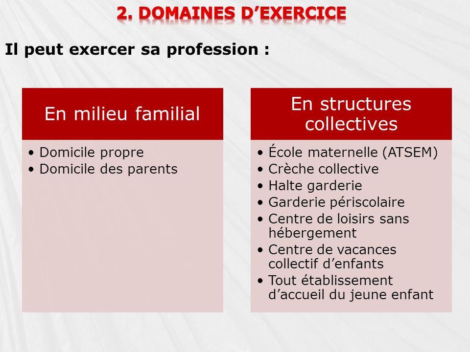 En structures collectives