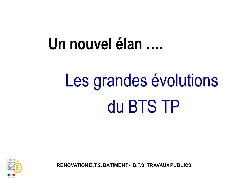 RENOVATION B.T.S. BÂTIMENT - B.T.S. TRAVAUX PUBLICS