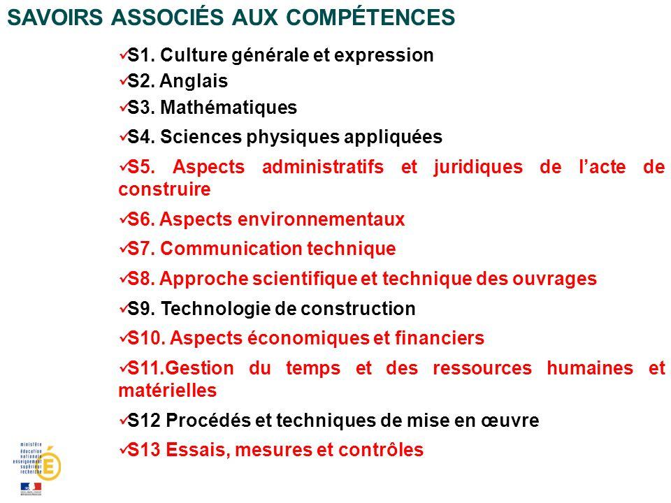 SAVOIRS ASSOCIÉS AUX COMPÉTENCES
