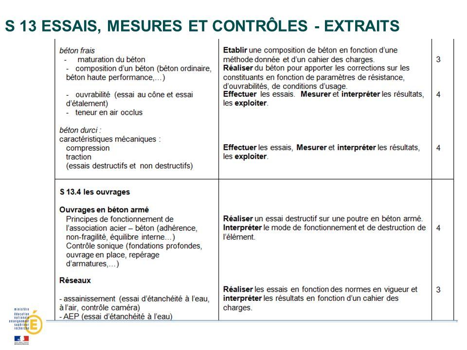 S 13 Essais, mesures et contrôles - extraits