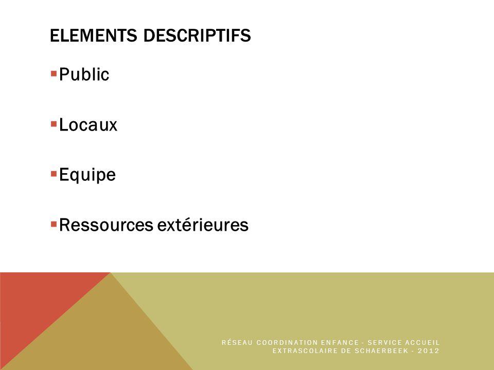 Ressources extérieures