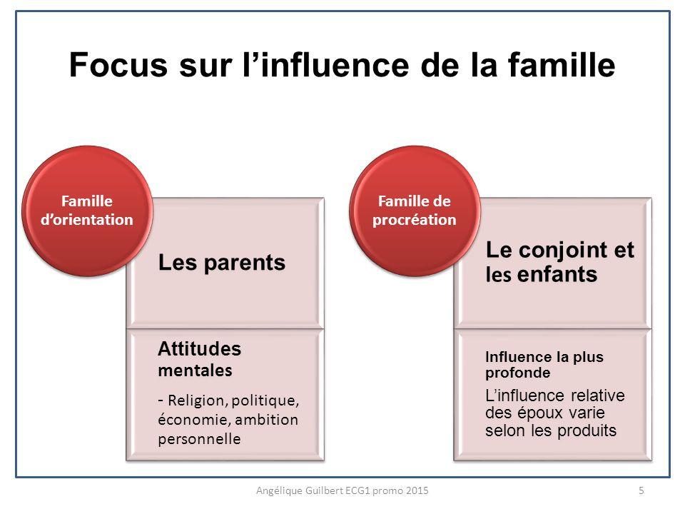 Focus sur l'influence de la famille