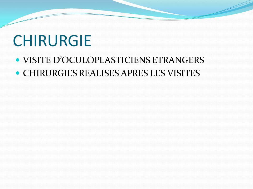 CHIRURGIE VISITE D'OCULOPLASTICIENS ETRANGERS
