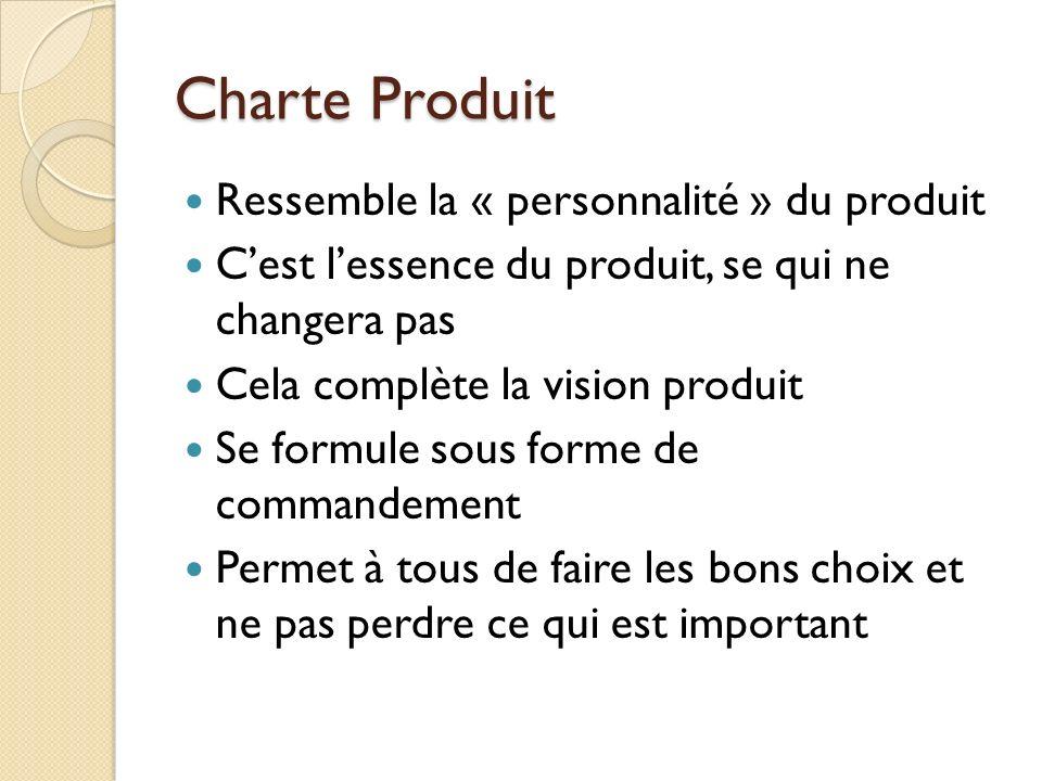 Charte Produit Ressemble la « personnalité » du produit